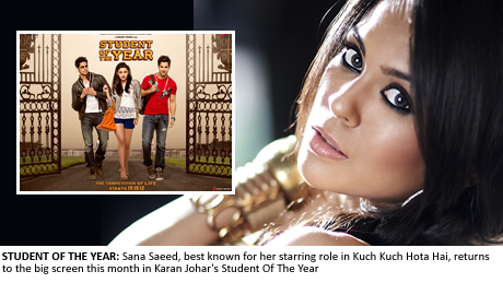 From Kuch Kuch Hota Hai To Student Of The Year Interviews The